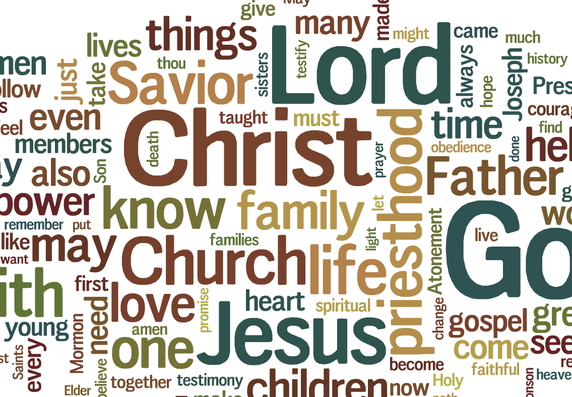 April 2014 General Conference Tag Clouds