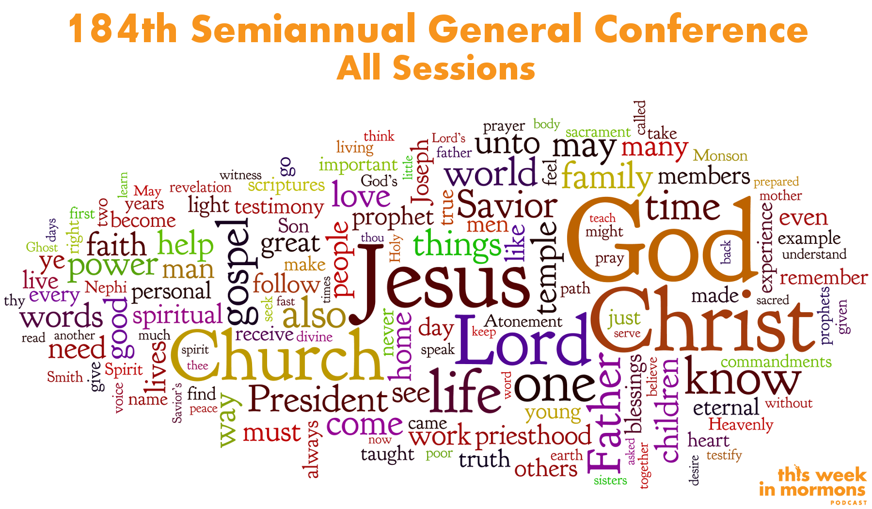 All SessionsLDSCONF2014